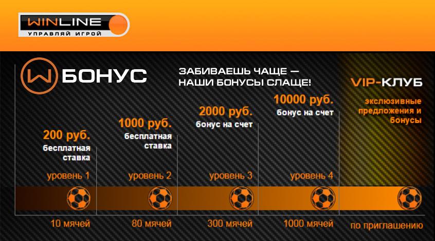 vinlayn-bonus-1000-rubley