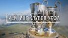 """Рейтинг клубов УЕФА: """"Шахтер"""" в борьбе за топ-15"""