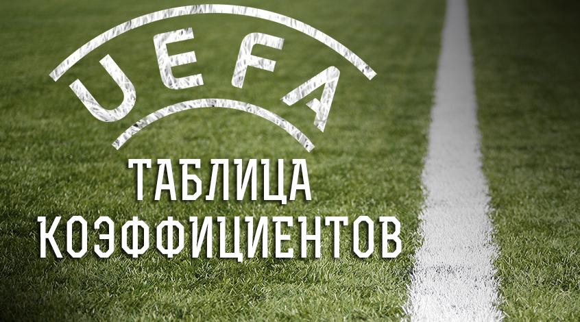 Таблица коэффициентов УЕФА: трое на одного