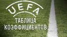 Таблица коэффициентов УЕФА по состоянию на 23 февраля
