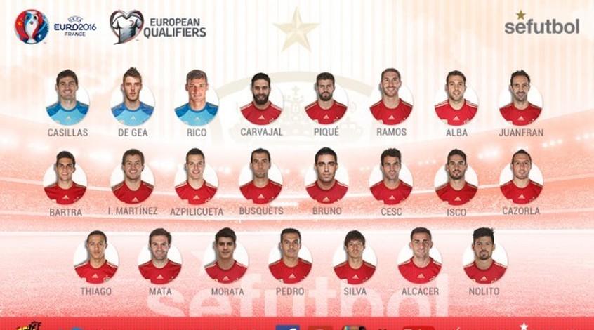 Сборная Испании объявила состав на матч с Украиной