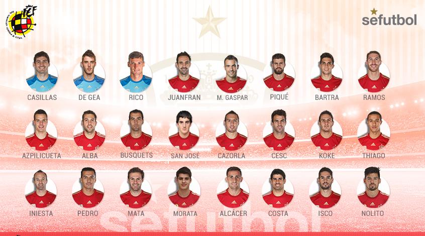 Сборная Испании огласила состав на матчи против Англии и Бельгии