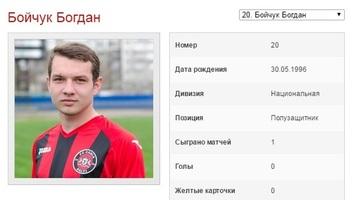 Украинцы в Молдове: дебютный гол Бойчука, голевая от Фещука (+ Видео)