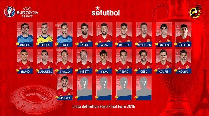 Висенте дель Боске определился с 19-ю футболистами, которые поедут на Евро-2016