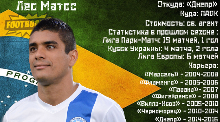 Лео Матос подписал трехлетний контракт с ПАОКом