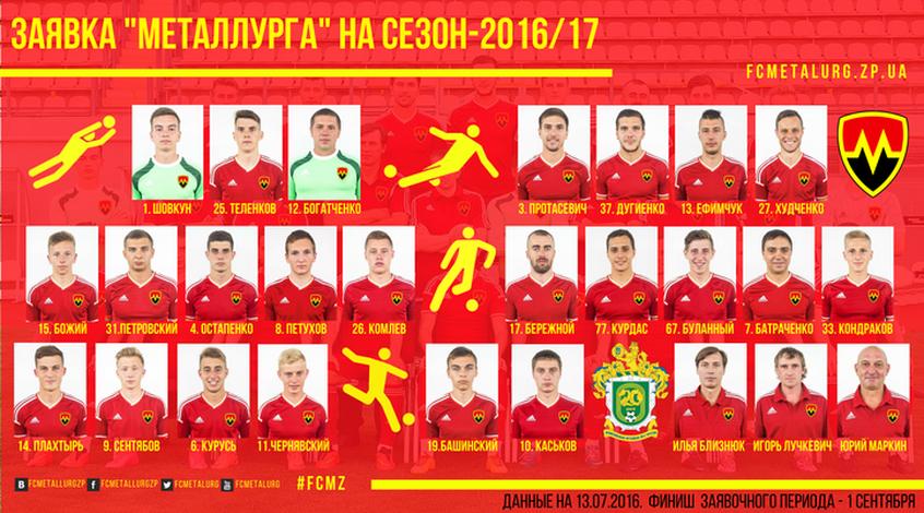 """Металлург"" (Запорожье) заявился на сезон 2016-17"