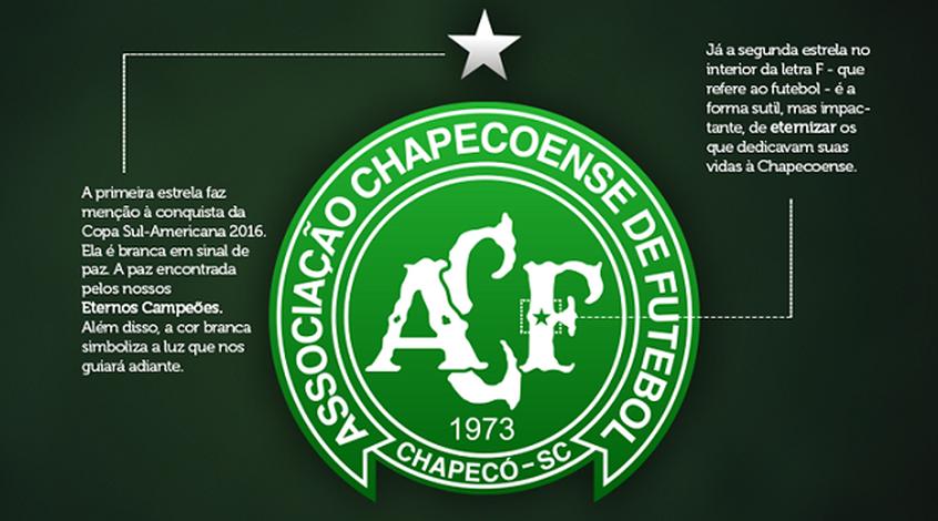"""Шапекоэнсе"" обеспечил себе повышение в классе за 4 тура до финиша чемпионата Бразилии"