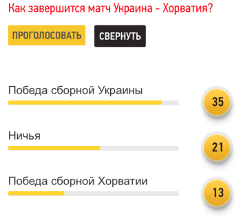 Читатели FootBoom ставят на победу сборной Украины в матче против хорватов - изображение 1
