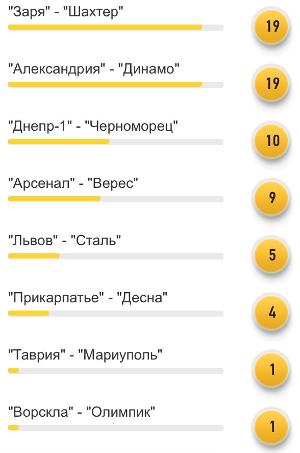 """Читатели FootBoom: """"Заря"""" и """"Александрия"""" могут преподнести сюрприз в Кубке Украины - изображение 1"""
