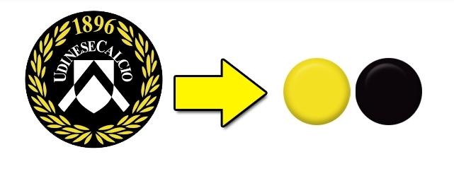 Как выглядели бы эмблемы клубов Серии А на смайликах гаджетов - изображение 1