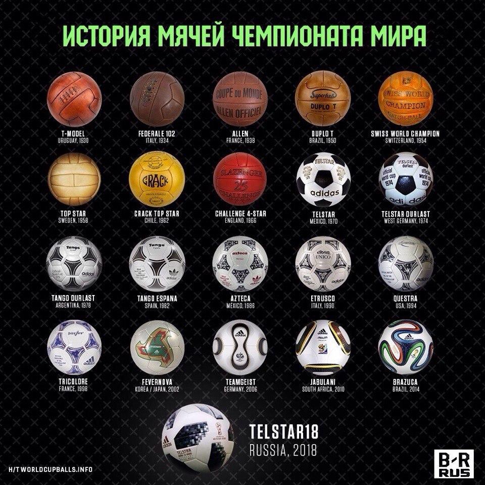 ЧМ: эволюция мячей турниров (Фото) - изображение 1