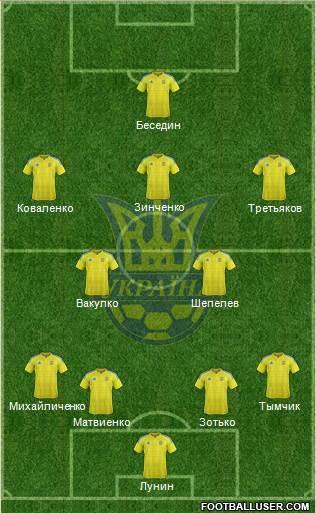 U-21. Шотландия - Украина. Анонс и прогноз матча - изображение 2