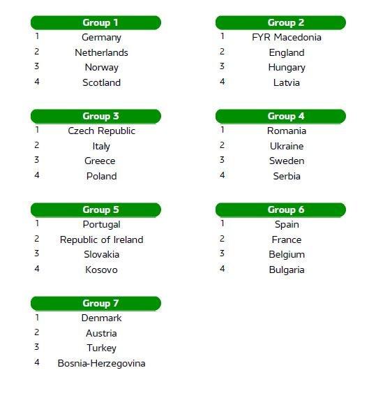 Юнацька збірна України (U-19) дізналася суперників у відборі на Евро-2018 - изображение 1