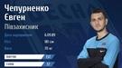 """Євгеній Чепурненко: """"Я зараз – вільний агент, хочу залишитися в Україні"""""""