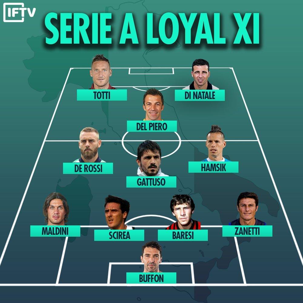 Серия А: сборная самых преданных игроков всех времен - изображение 1