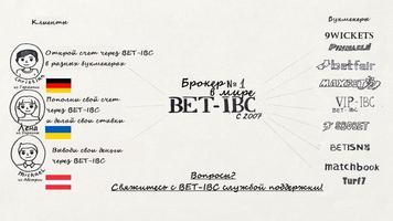 Самый надежный агент по ставкам BET-IBC