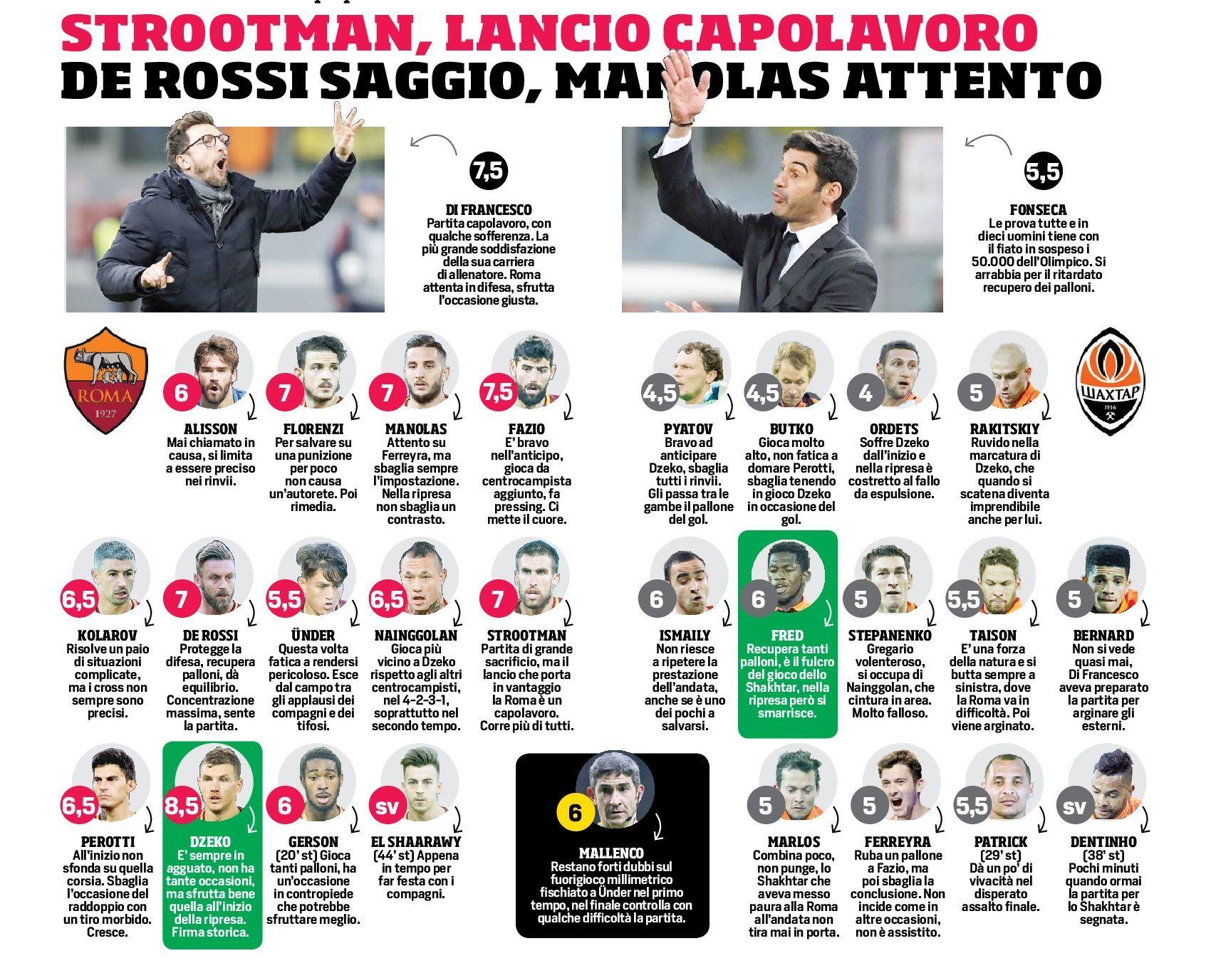 «Рома» - «Шахтёр»: обзор итальянских СМИ - изображение 5