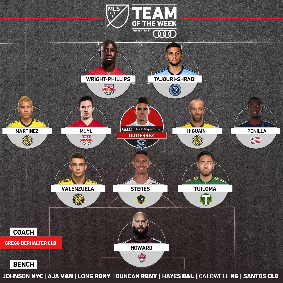 Символическая сборная 4-й игровой недели MLS - изображение 1