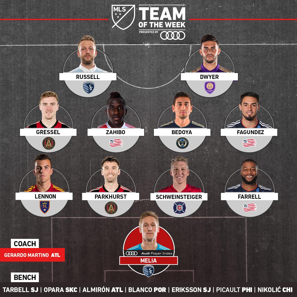 Символическая сборная 6-й игровой недели MLS: и вновь Швайнштайгер - изображение 1