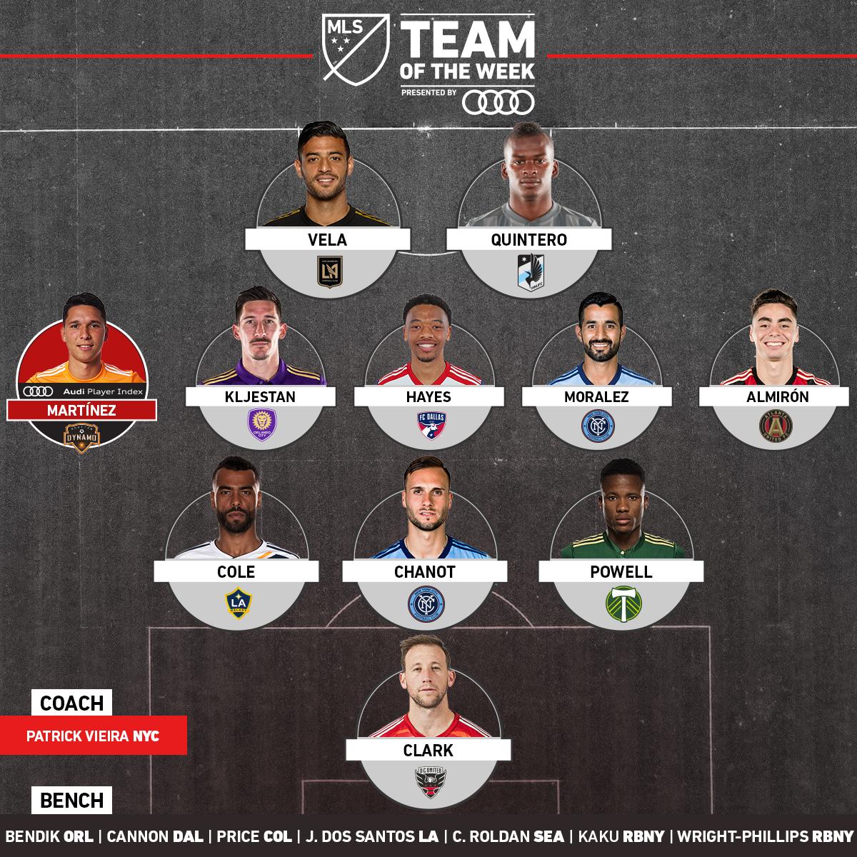Символическая сборная 7-й игровой недели MLS: Коул заслужил - изображение 1