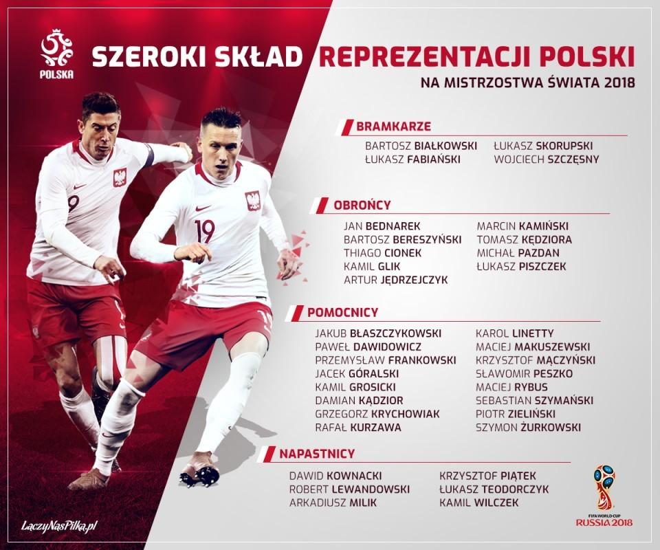 Рыбус попал врасширенный состав сборной Польши наЧМ