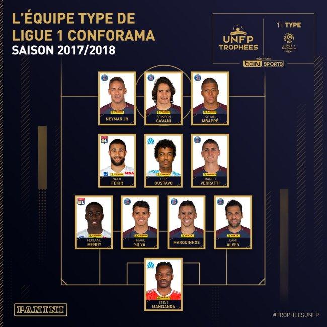 Мбаппе иКанте названы лучшими футболистами Франции