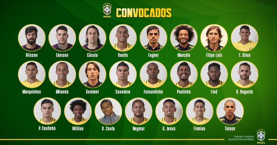 Сборная Бразилии определилась с заявкой на ЧМ–2018: Фред и Тайсон попали в окончательный список - изображение 1