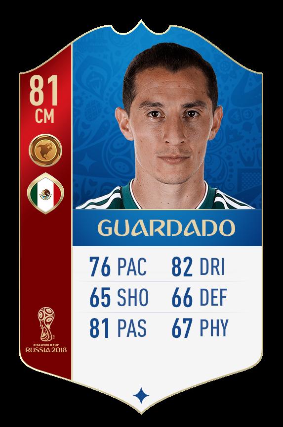 FIFA 18 World Cup: сборная Мексики (+Фото) - изображение 2