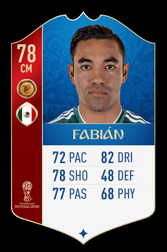 FIFA 18 World Cup: сборная Мексики (+Фото) - изображение 13