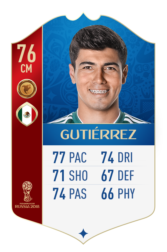 FIFA 18 World Cup: сборная Мексики (+Фото) - изображение 25