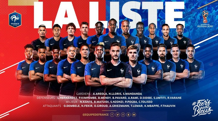 Сборная Франции огласила заявку на чемпионат мира–2018
