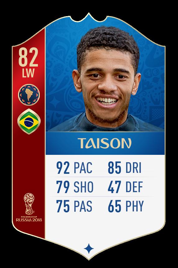 ЧМ: Тайсон и Фред получили специальные карточки в FIFA 18 - изображение 1