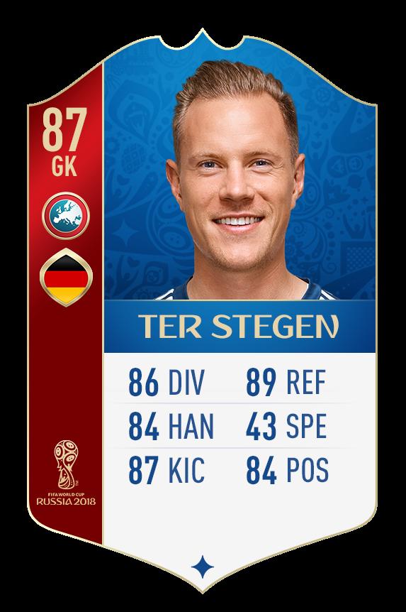 FIFA 18 World Cup: сборная Германия - изображение 6
