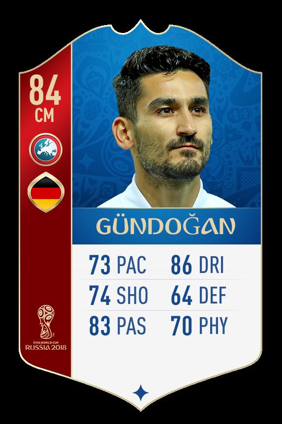 FIFA 18 World Cup: сборная Германия - изображение 12