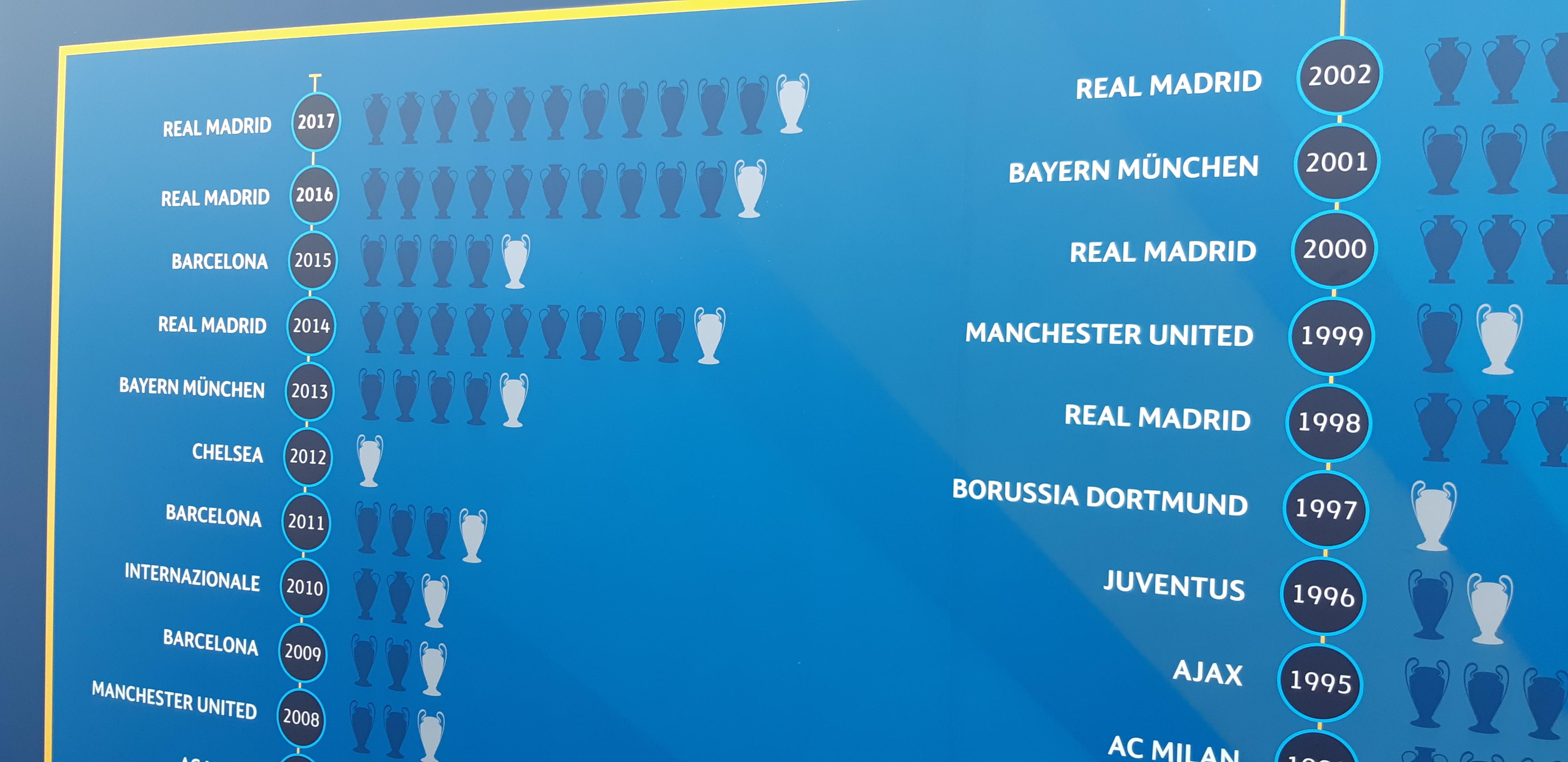 Лига чемпионов в Киеве, второй день: матч легенд, извинения Роналду и шутка от Клоппа (+Фото, Видео) - изображение 10