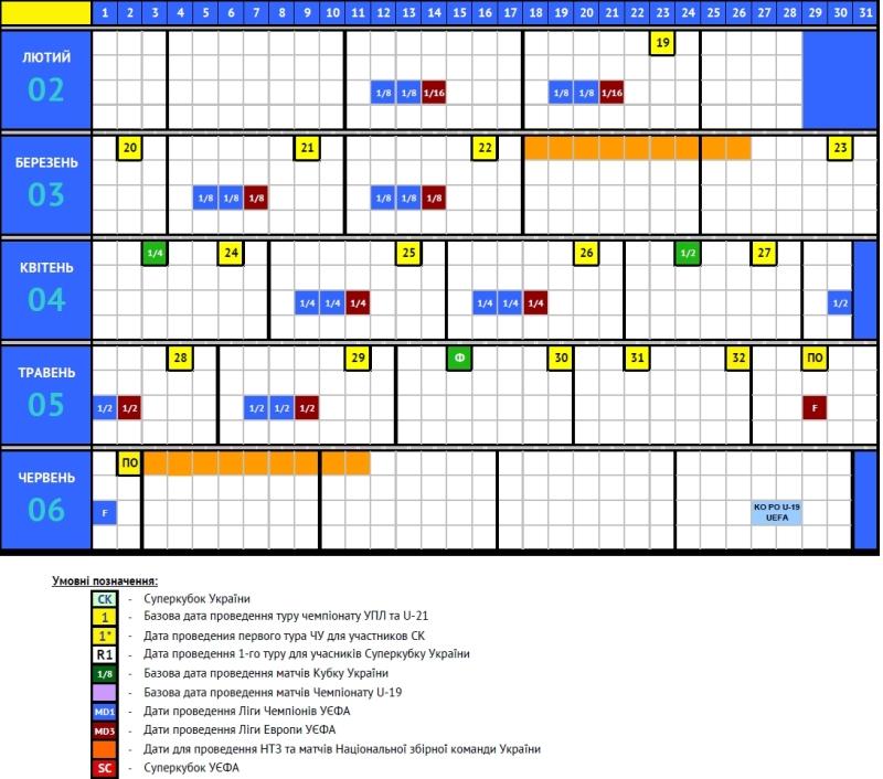 Премьер-лига: в феврале планируется только один тур (+Фото) - изображение 2