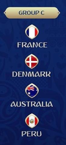 Чемпионат Мира-2018. Группа C: прогноз FIFA 18 - изображение 1
