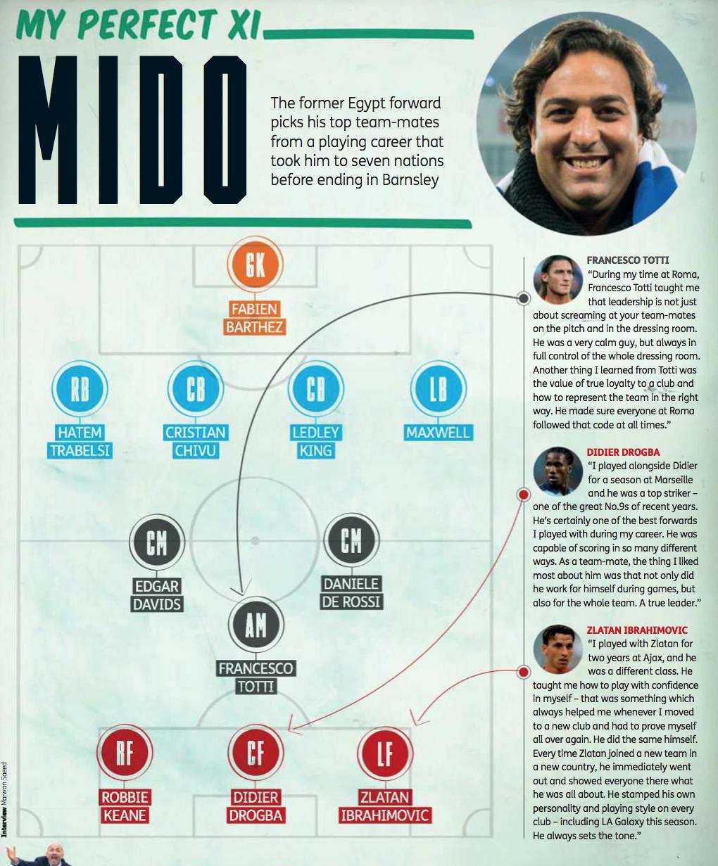 Символическая сборная Мидо: Бартез, Давидс, Тотти, Дрогба, Ибрагимович... - изображение 1
