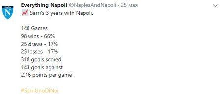 Чемпионат Италии. Итоги сезона 2017-2018 - изображение 4