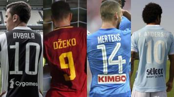 Чемпионат Италии. Итоги сезона 2017-2018
