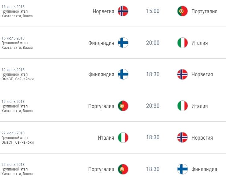 Евро-2018 (U-19): на пути к успеху - изображение 5
