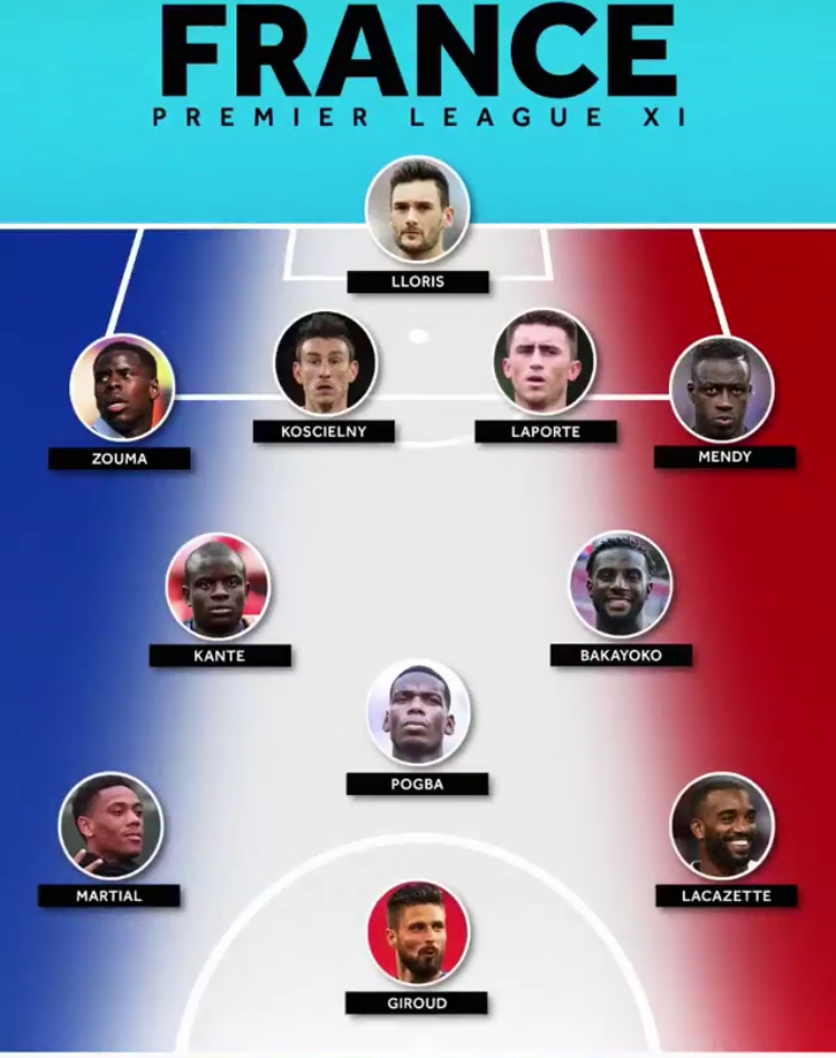 Интернациональная Премьер-лига, или кого собрала Англия (Инфографика) - изображение 1