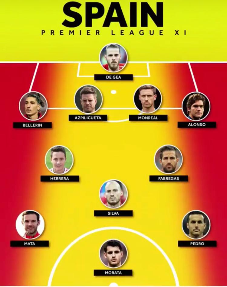 Интернациональная Премьер-лига, или кого собрала Англия (Инфографика) - изображение 2