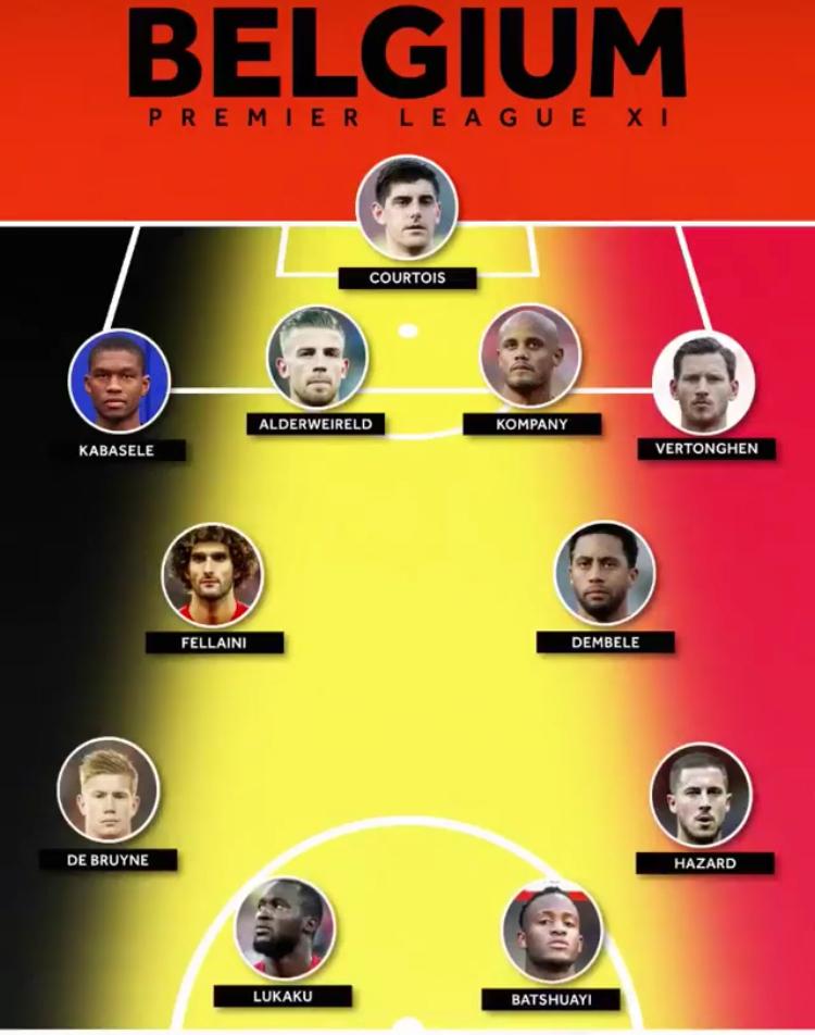 Интернациональная Премьер-лига, или кого собрала Англия (Инфографика) - изображение 3