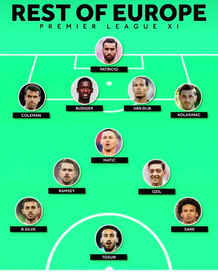 Интернациональная Премьер-лига, или кого собрала Англия (Инфографика) - изображение 4