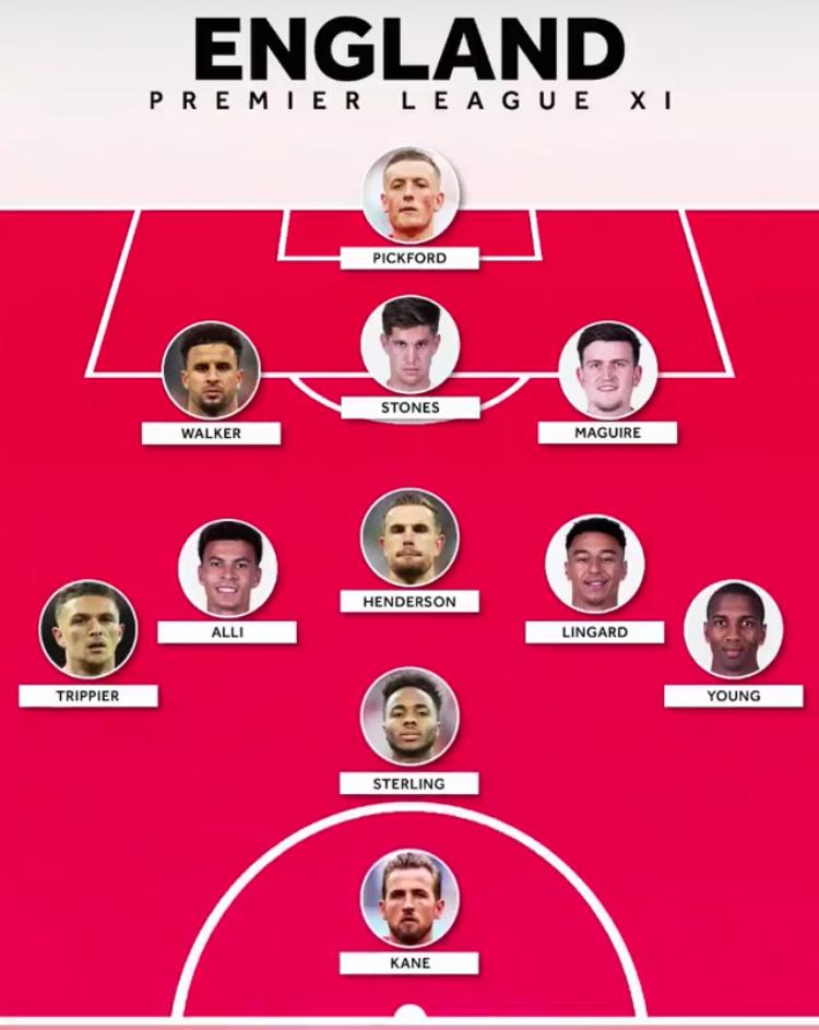 Интернациональная Премьер-лига, или кого собрала Англия (Инфографика) - изображение 5