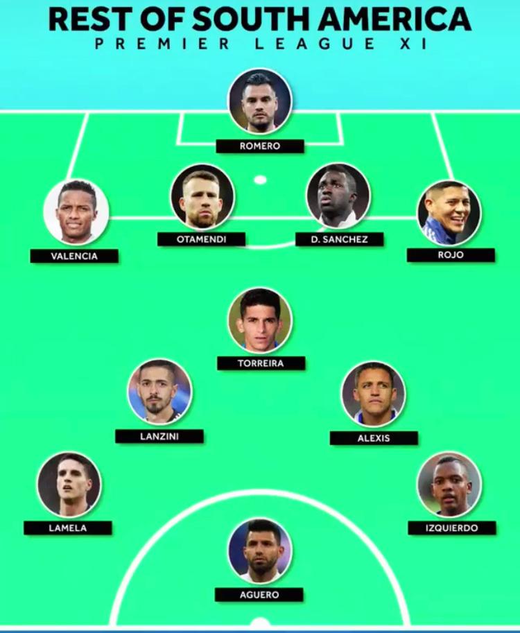 Интернациональная Премьер-лига, или кого собрала Англия (Инфографика) - изображение 7