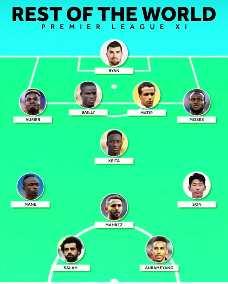 Интернациональная Премьер-лига, или кого собрала Англия (Инфографика) - изображение 8