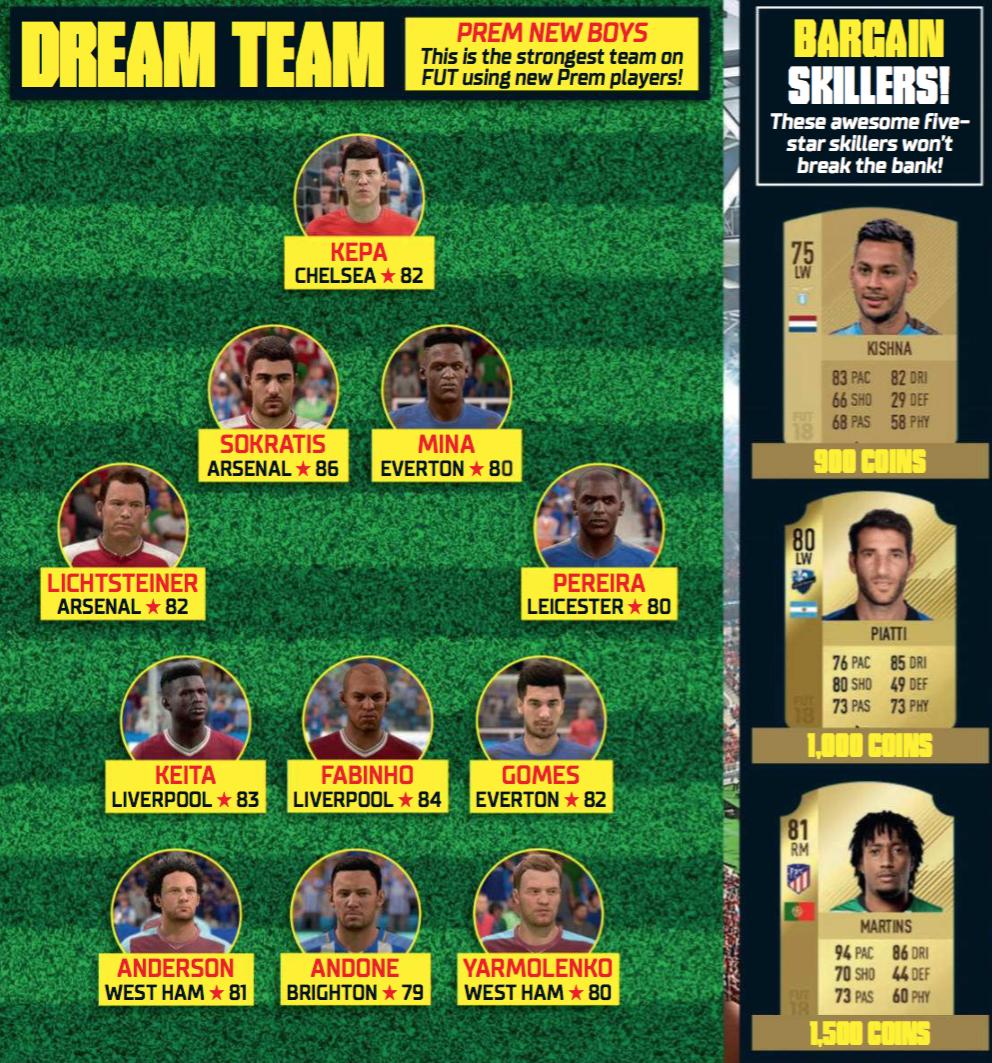 Символическая сборная летних трансферов АПЛ в FIFA 18: от Ярмоленко до Кепы - изображение 1