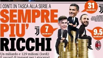 Зарплатные ведомости клубов Серии А 2018-19: зарплата Роналду выше, чем у десяти клубов Серии А
